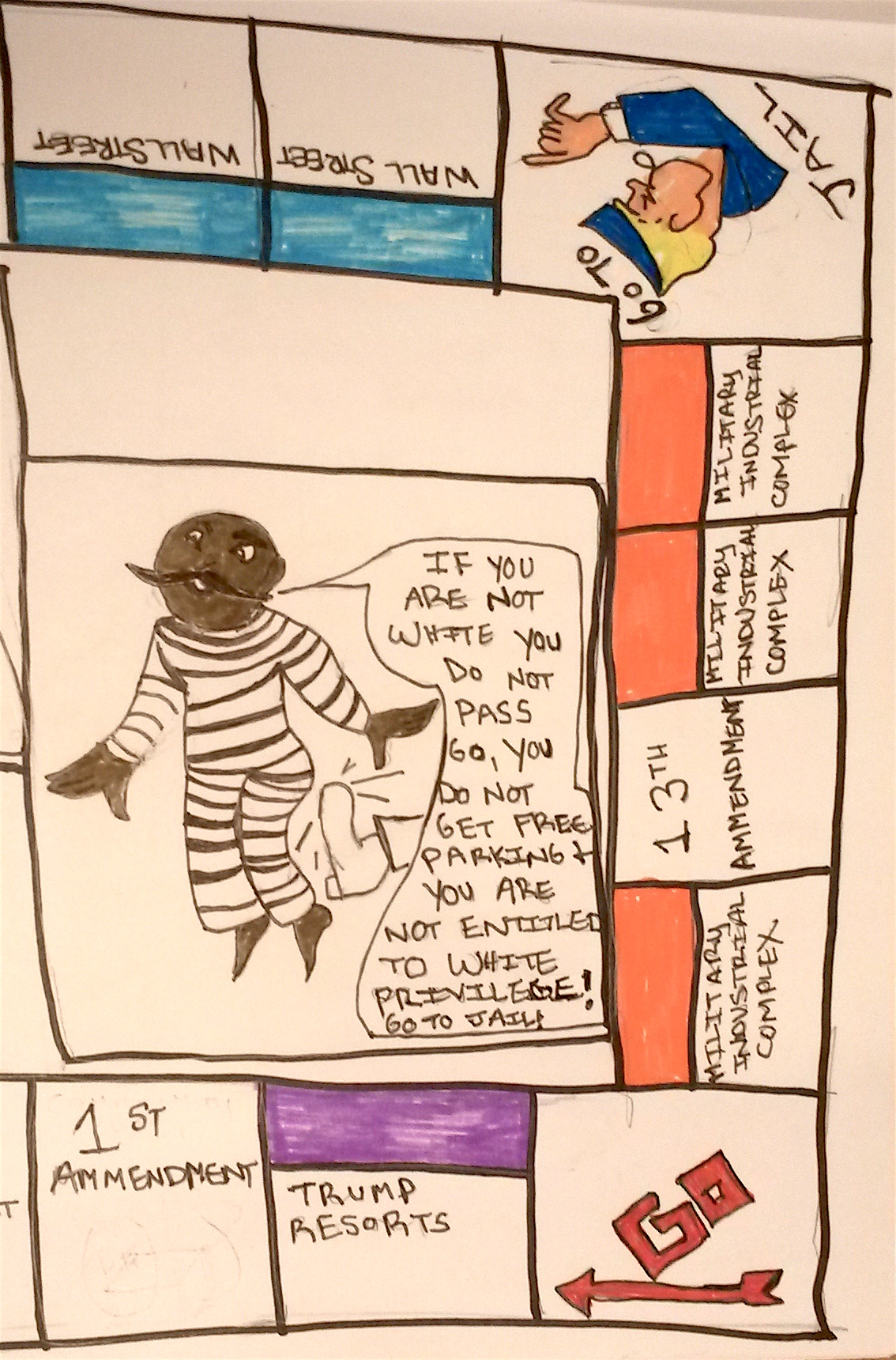 Racial Monopoly (source: S. Loveless)